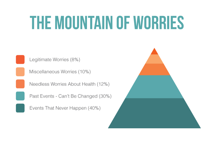 mountain_of_worries